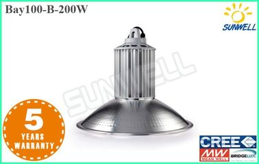 China Outdoor Led Street Lights Company Our Team
